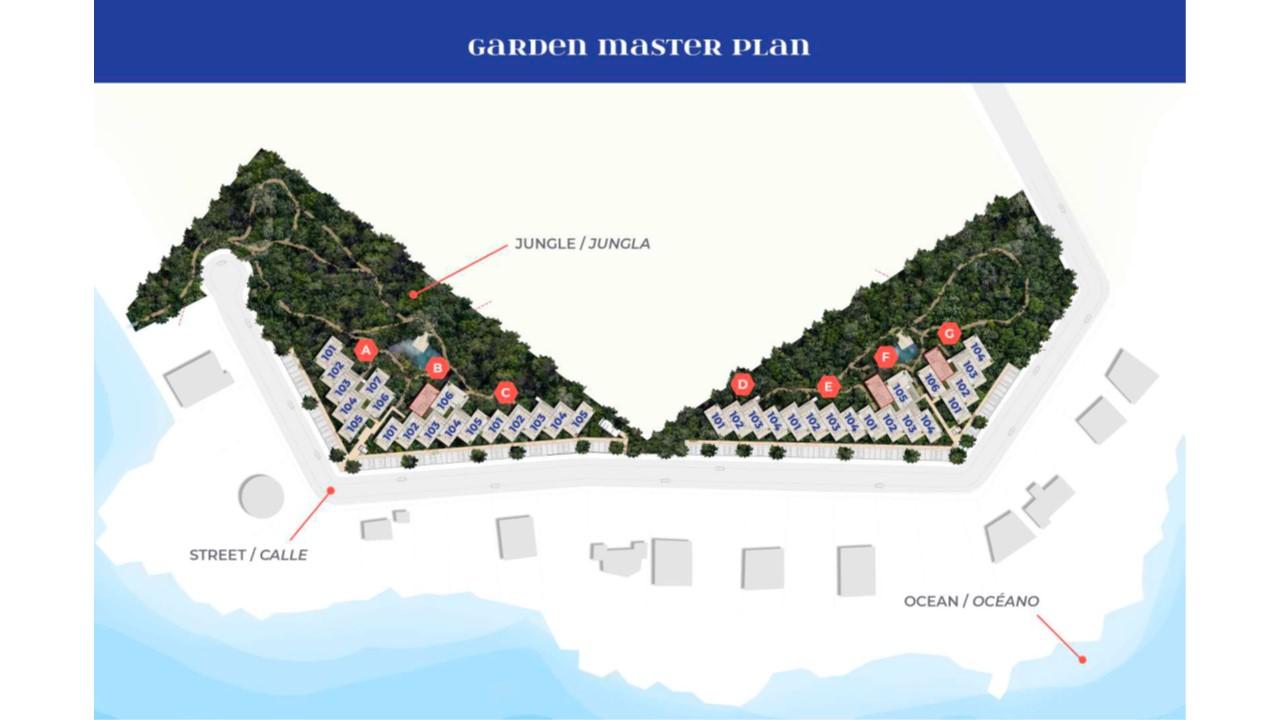 Master Plan --Santamar---Akumal---Pelicano-Properties---Playa-del-Carmen---Tulum